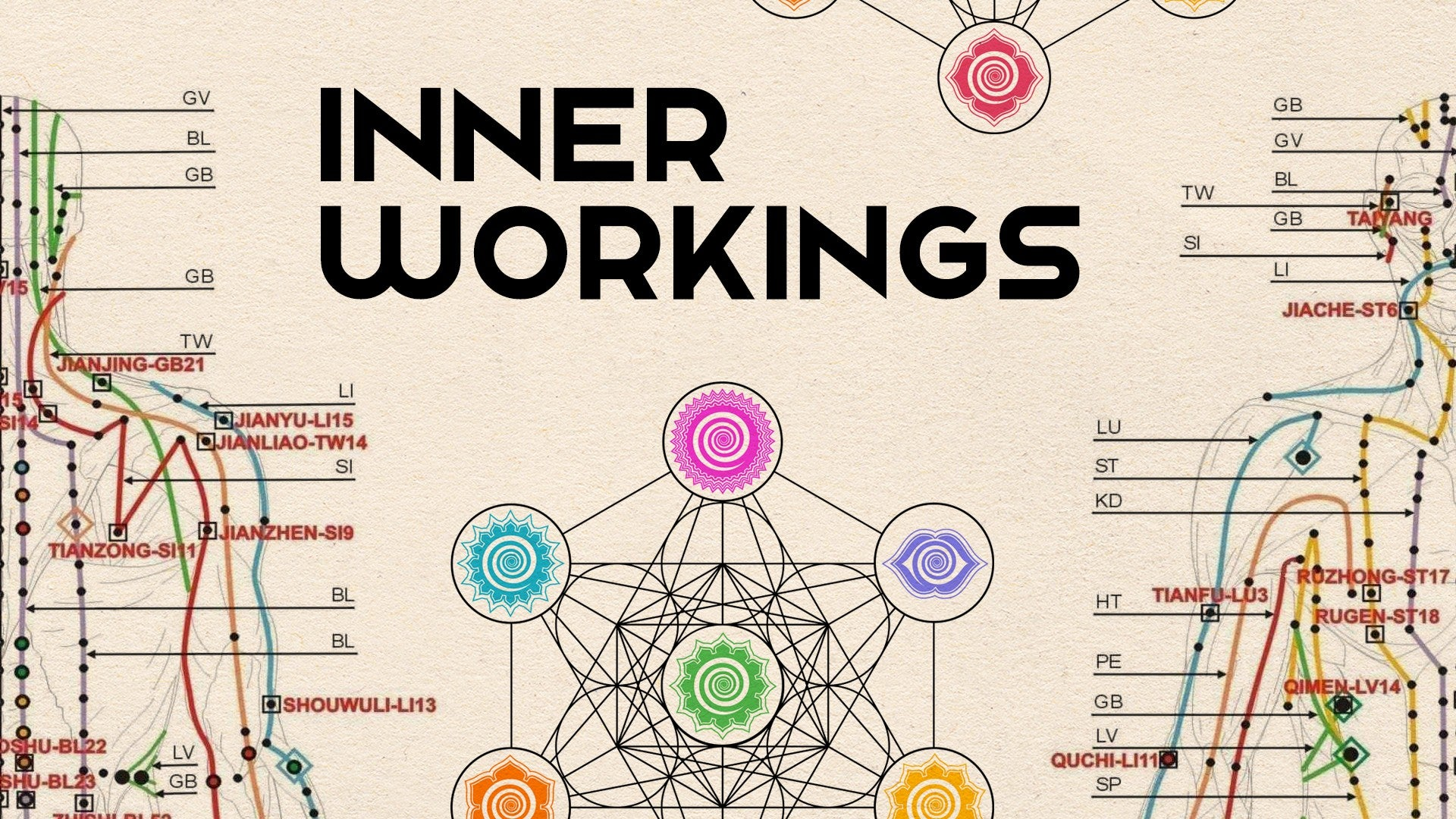 Inner Workings Artwork